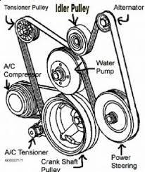 188069_03silvr1500_53_serpbeltroute_1 72720 hhr fuse box hhr find image about wiring diagram, schematic,