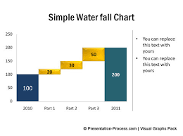 Waterfall Chart Template Powerpoint Variations Of Waterfall Chart In Powerpoint