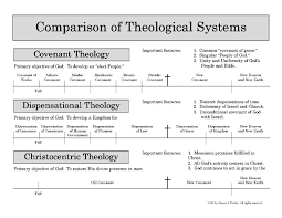 Biblical Covenants Chart Dispensational Covenant And Christocentric Theology