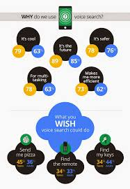 Search For Teens Omg Mobile Voice Survey Reveals Teens Love To Talk