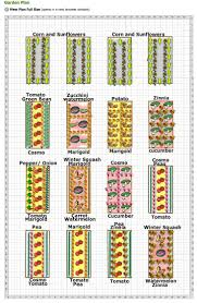 vegetable and cut flower garden plan