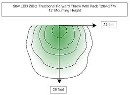 50w led wall pack photocell 120 277v commercial wall pack 50w led zibo traditional forward throw wall pack