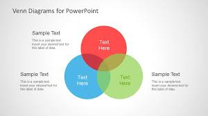 How To Make A Venn Diagram On Google Slides Colorful Venn Diagrams For Powerpoint