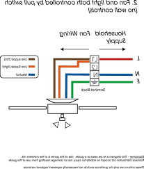 hunter fan wiring schematic wiring diagram for hunter fan model wiring for hunter ceiling fan energywardennet hunter fan wiring schematic