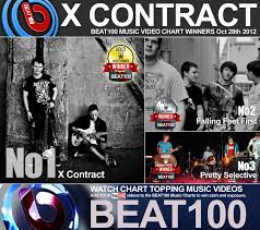 What Musicians And Bands Are Saying About Beat100 Music And