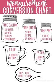 Gallon Quart Conversion Chart How Many Cups In A Quart Pint Or Gallon Plus Free