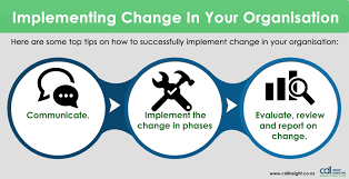 change management has never been so important cdl insight consulting the entire change process should be carefully monitored to measure its impact and evaluate success progress should be communicated to the employees so that