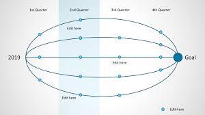 Elliptical Comparison Chart Elliptical Project Planning Diagram For Powerpoint
