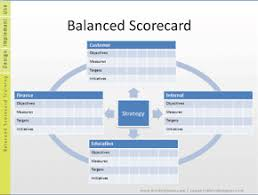 Scorecard Templates Excel Free 17 Balanced Scorecard Examples And Templates Bsc Designer