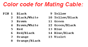 the desktop aviator installation instructions for the usb to 10 Usb Cable Wiring Color Code for those who purchased the optional mating cable, here is the color code for the wires usb cable wiring color code
