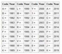 Polaris Vin Chart Polaris Vin Chart Year Identification Off Frame Number