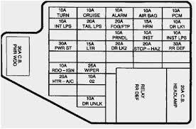 2001 pontiac grand am wiring diagram new 1995 pontiac grand am fuse 2001 pontiac grand am wiring diagram pretty 2000 pontiac sunfire fuse box diagram 2000 engine