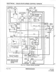 ezgo wire harness diagram wiring diagram wiring ez go schematics 1987marathon ez go wiring schematic source ezgo golf cart