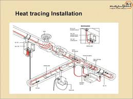 electrical heat tracing heat tracing installation 30