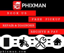 Image result for phixman