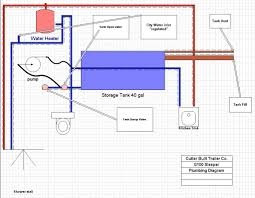 tiny house water system. Teardrop Trailer Wiring Diagram Camper Plumbing Jpg Tif Bytes Water Systems Tiny House System