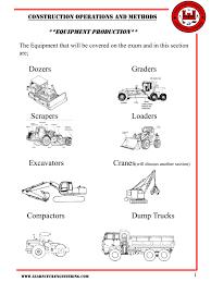 Excavator Cycle Time Estimation Chart Dozers Graders Scrapers Loaders Excavators Compactors Dump