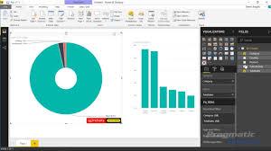 Power Bi Custom Charts Drill Down Donut Chart Power Bi Custom Visual