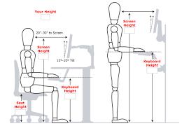 standing desk ergonomic height ivity and ergonomics the best way to organize your 12