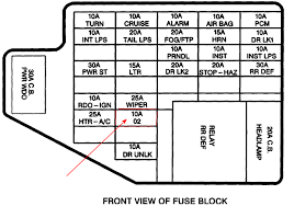 fuse box diagram for 1996 pontiac grand am fuse wiring diagrams