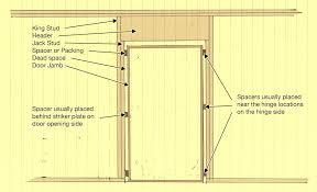 The Door Jamb Door Jamb Extension countryboyme