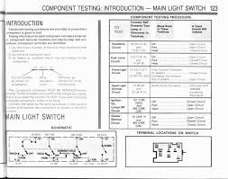 1987 headlamp switch wiring diagram ford truck enthusiasts forums pin d1 light green yellow wire 12 volts for dome light pin d2 black pink wire gets 12 volts when dome light switch is closed