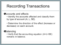 recording transactions accounts and effects identify the accounts affected and classify them by type of