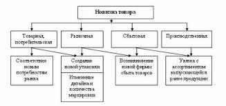 Товарная политика и стратегия торгового предприятия image001 jpg