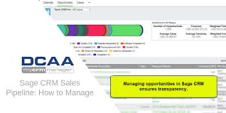 Manage Sales Pipeline Sage Crm Sales Pipeline How To Manage Dcaa