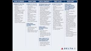 Delta Airlines Airplane Seating Chart Delta Announces Five Tiered Seating Plan Cnn Travel