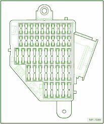 fuse layoutcar wiring diagram page 387 2008 vw passat 2 0t front fuse box diagram