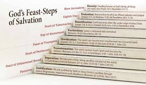 Plan Of Salvation Chart With Scriptures Gods Feast Steps Of Salvation United Church Of God