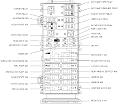 wiring diagram peterbilt 379 the wiring diagram peterbilt 379 fuse panel diagram peterbilt printable wiring wiring diagram