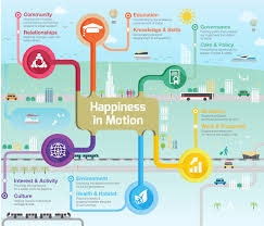 Rta Organization Chart Roads Transport Authority Happiness In Motion