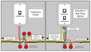 phone line wiring diagram phone image wiring diagram similiar old telephone wiring diagrams keywords on phone line wiring diagram