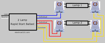 wiring electronic ballast wiring diagrams how to replace 2 lamp series ballast parallel electrical 101 wiring t12 electronic ballast wiring electronic ballast