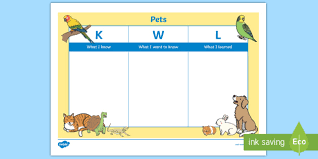 Kwl Chart Pets Kwl Chart Kwl Know Want Learn Grid Pets Animals