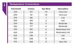 Solar Oven Temperature Chart 77 Ageless Oven Temperature Converter Chart