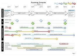 Development Roadmap Template Personal Development Roadmap Template With Pest Strategic Insights