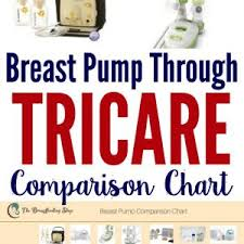 Breast Pump Comparison Chart Whats Best A Breast Pump Through Tricare Comparison The