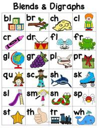 Rti Blends And Digraphs Conversations In Literacy