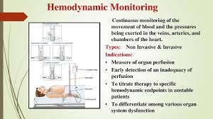 Hemodynamic Monitoring What Do Numbers Mean Ppt Download