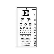 Are All Eye Charts The Same 27 Credible Eye Chart 1240