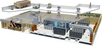 Jci Home Design Hvac Data Center Solution Johnson Controls