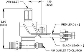 freightliner fan clutch diagram freightliner image 993310