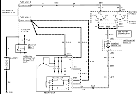 ford f250 starter solenoid wiring diagram gallery wiring diagram 1990 ford f250 starter solenoid wiring diagram ford f250 starter solenoid wiring diagram collection f150 solenoid wiring diagram wiring diagram f150 battery