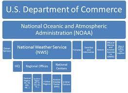 Noaa Org Chart Noaas Organizational Structure