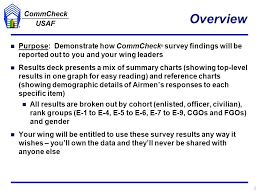 presentation survey examples reporting examples notional data sep overview purpose demonstrate