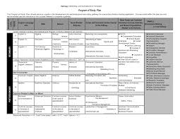 Sample Work Plans Sample Career Action Plans Business Analysis Work Plan Development 14