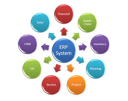 Erp Chart What Is Odoo Openerp